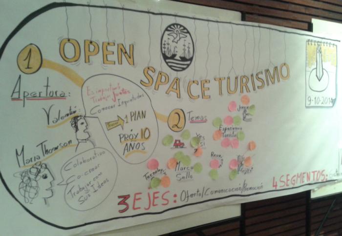 open_space_turismo
