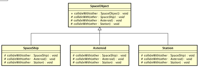 spacewar_doubledispatch
