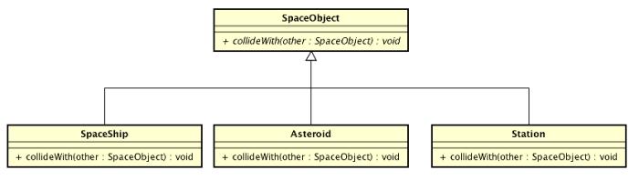 spacewar_trivial